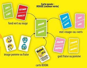 rège du jeu de carte tetes brulees